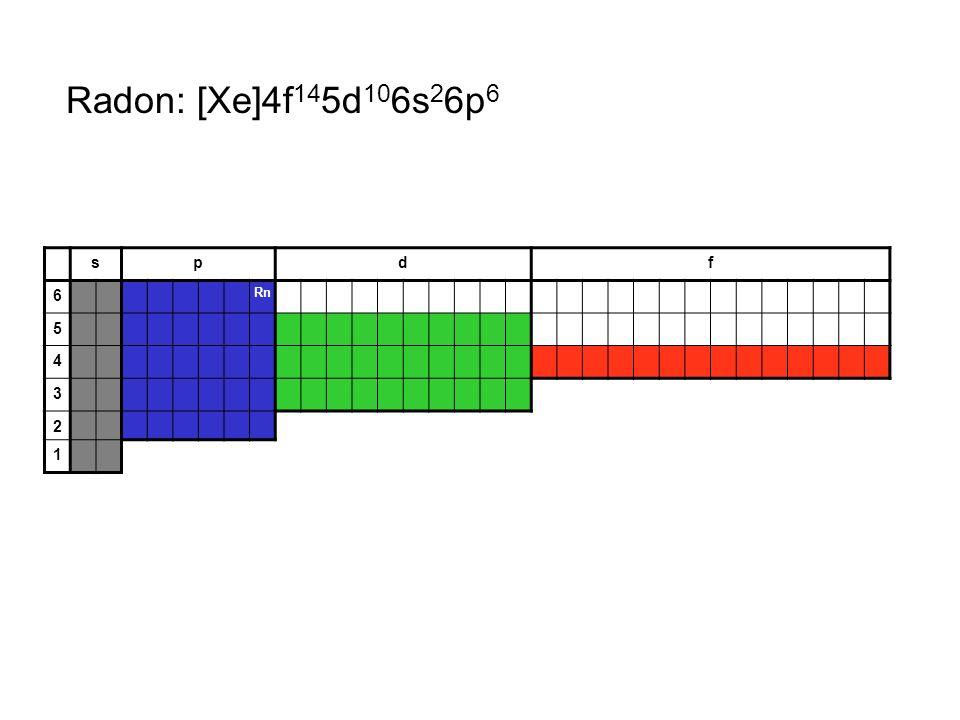 Radon: [Xe]4f145d106s26p6 s p d f 6 Rn 5 4 3 2 1